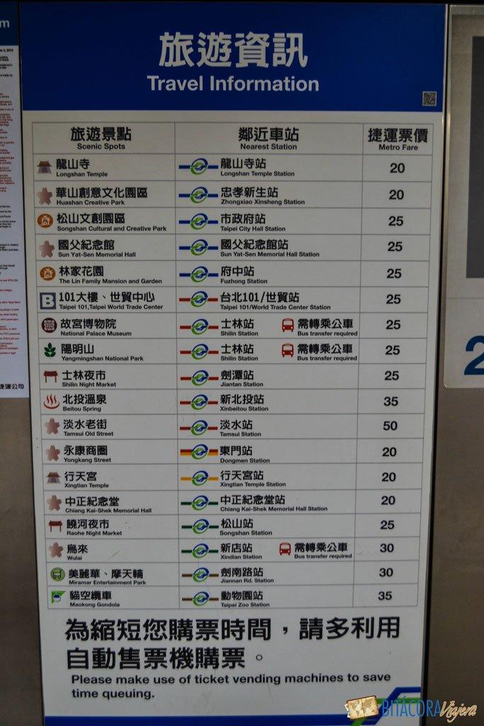 viajar a taiwan - mapa metro