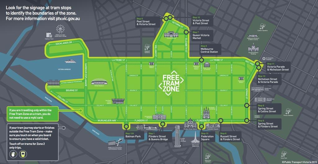 free tram zone melbourne